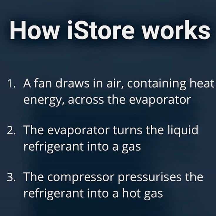 iStore heat pump Perth